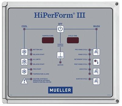 HiPerForm III Control Panel