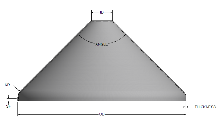 Toriconical Cone